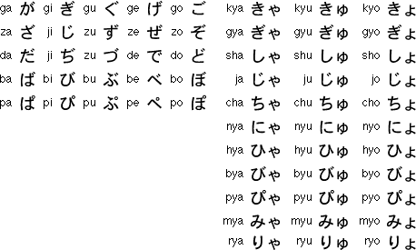 how to write japanese alphabet