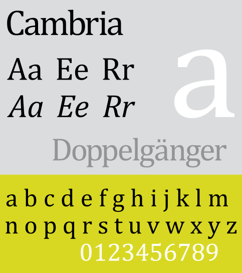 The History Of The Alphabets The Latin Alphabet How Ocr Works